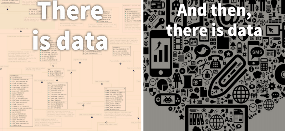 Graphic shows unstructured and structured data in comparison