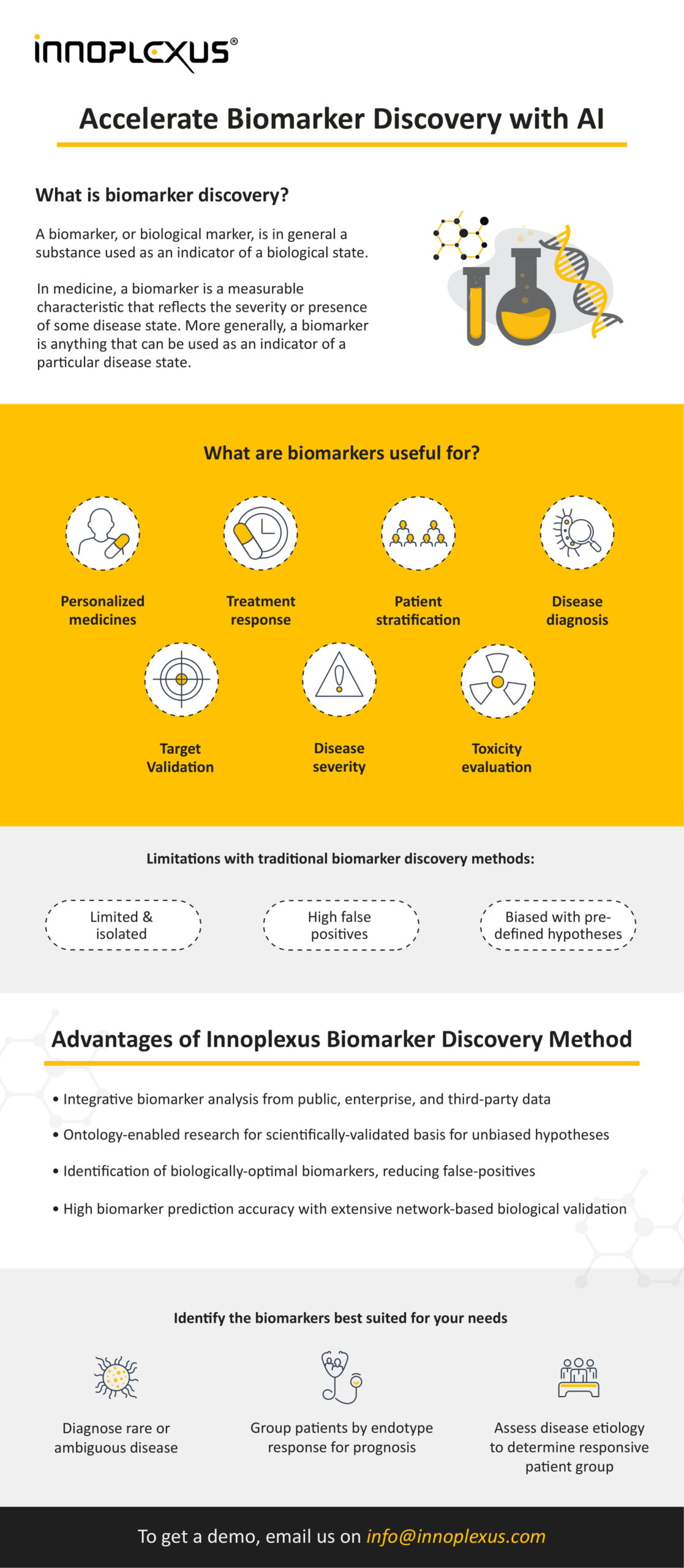 Accelerate-Biomarker-Discovery-with-AI